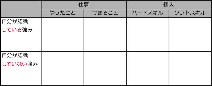 20151008_strength