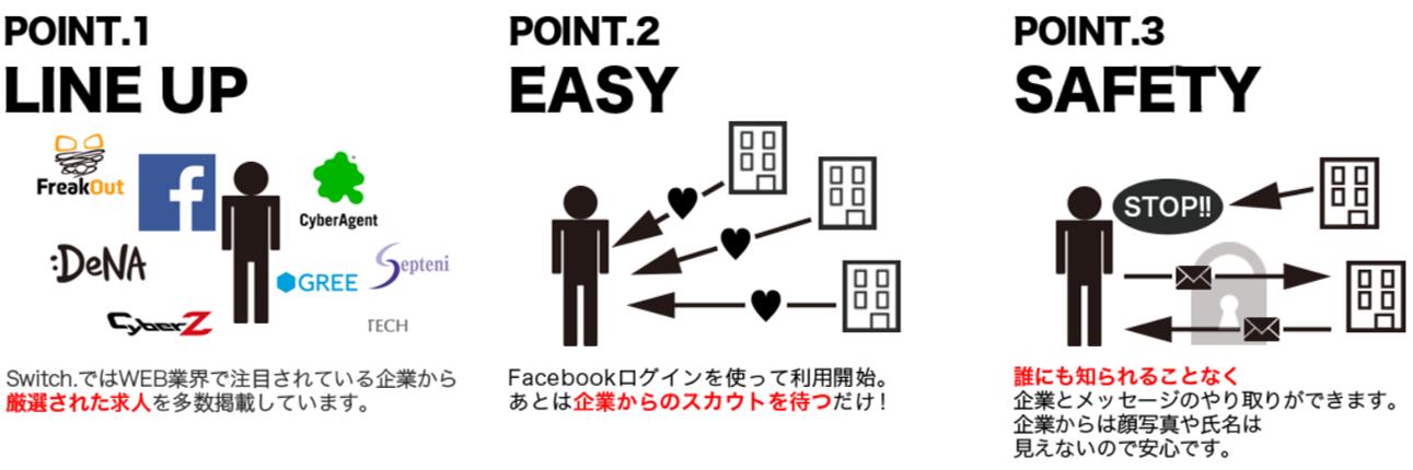 20151115_switch