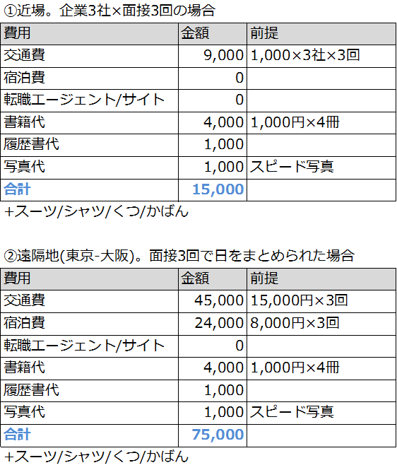 20151125_Cost